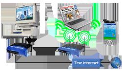 Imagen_Instalación y Configuración de Redes Inalámbr