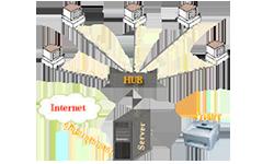 Imagen_Instalación de Redes Alámbrica, cableado estr
